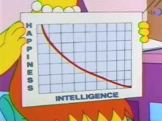 lisa-simpson-graph.jpg
